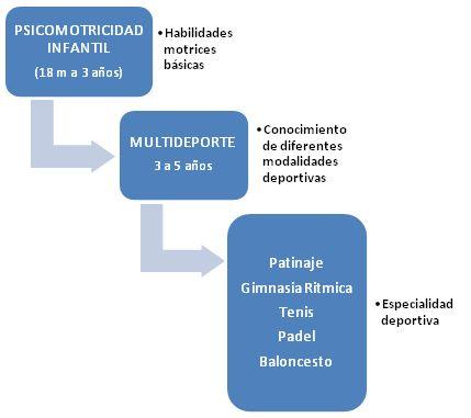 ACTIVIDADES INFANTILES 18-19