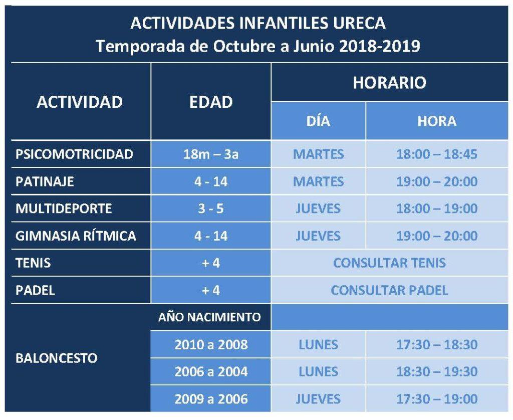 CUADRO HORARIOS ACTIVIDADES_18-19